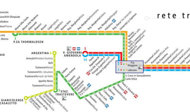 Rome's Tram network in the west